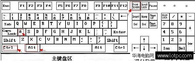 电脑屏幕截图快捷键是什么?
