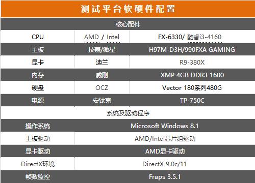 i3-4160和FX-6330性能对比