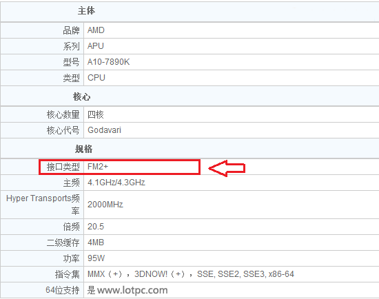 AMD A10-7890K参考