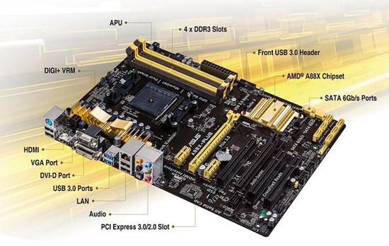 AMD A10-7890K配什么主板 A10 7890K搭配主板推荐
