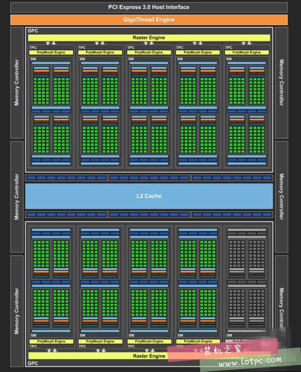 GTX1060 3G与6G性能差距有多大 GTX1060 3g和6g性能对比评测