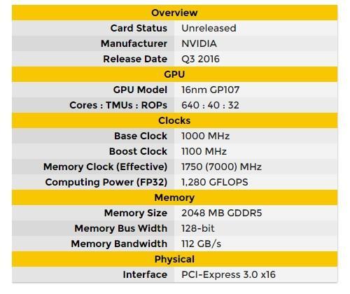 继GTX1050之后 GTX1040也要来临了