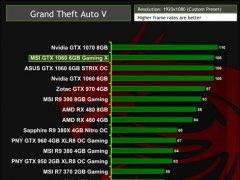 i7-7700K配什么主板好?最新i7 7700K配GTX1060游戏电脑配置推荐