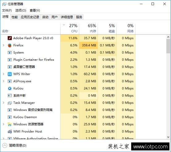 Win10电脑CPU占用高怎么办 Win10系统CPU使用率过高的解决方法