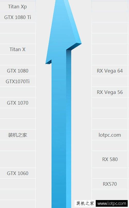 八代i7 8700k配什么显卡好?intel酷睿i7-8700K适合搭配的显卡推荐