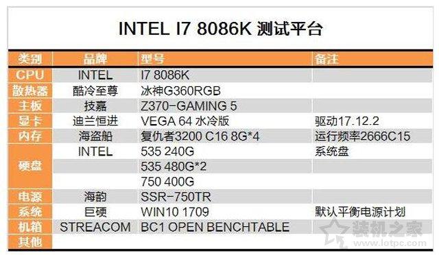 intel酷睿i7-8086K详细评测:i7-8086K和i7-8700K性能对比测试