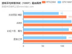 全新九代游戏平台 2019年i5-9400F配GTX1660Ti电脑主机配置推荐