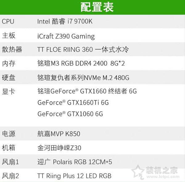 GTX1660显卡评测首发:对比GTX1060、GTX1660Ti性能测试评测