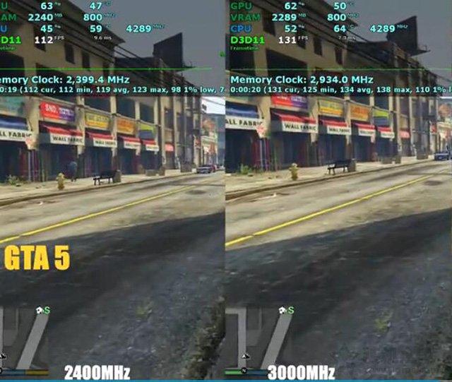 内存频率对《GTA5》游戏的影响