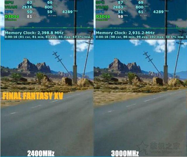 内存频率对《最终幻想15》游戏的影响