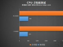 i5-9400F和R5-3500X哪个好?Ryzen5 3500X与i5 9400F性能对比评测