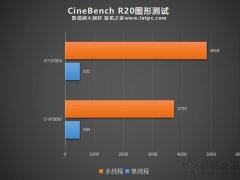 R7 3700X和i7 9700KF哪个好?i7-9700KF和R7-3700X性能对比评测