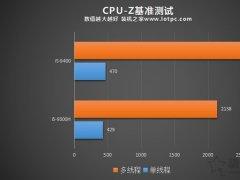 台式机和笔记本CPU性能差多少?台式机CPU和笔记本CPU性能差距对比