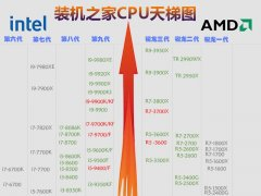 装机之家CPU天梯图2019年12月 intel和AMD处理器性能排行一目了然