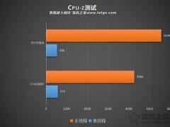 公平评价intel和AMD处理器哪个好?九代酷睿和三代锐龙CPU选购指南
