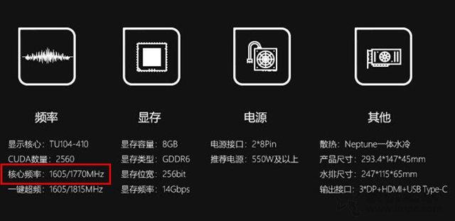 不同品牌相同芯片型号的独立显卡,为什么价格相差甚远?装机之家晓龙