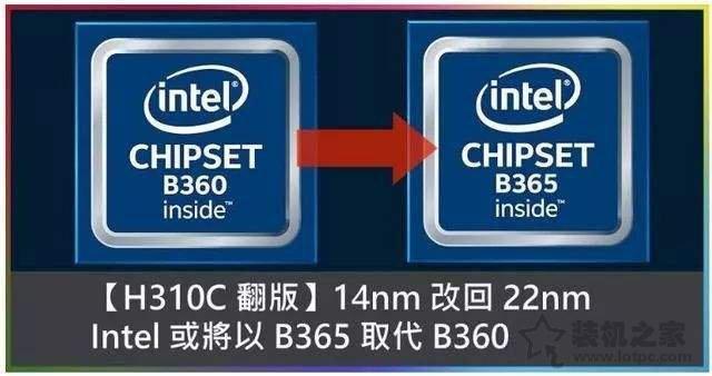 主板B365对比B360是升级还是缩水?哪个好?主板B360和B365的区别 第2张