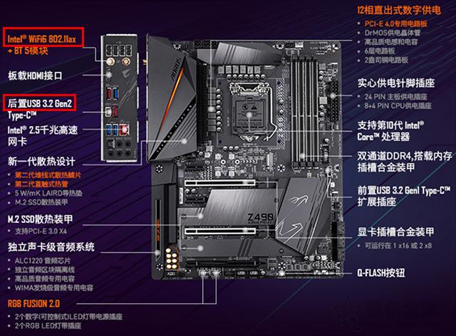 主板B460和Z490哪个好?Z490主板和B460主板区别对比知识