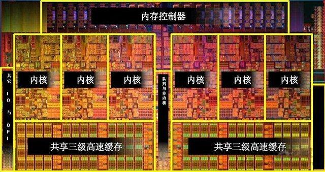 4核8线程和6核6线程哪个好?CPU核心多好还是线程多好的科普知识