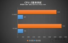 性价比主流装机!五六千元i5-10400F与R5-3600各一套电脑配置推荐