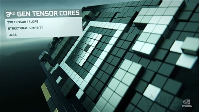 第三代Tensor Cores