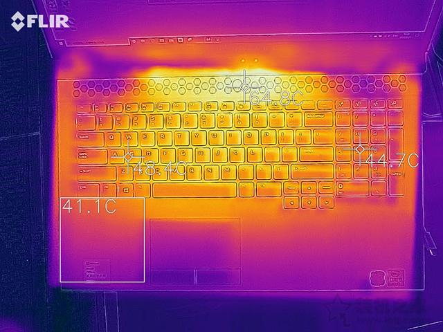ALIENWARE AREA-51M 2020版评测