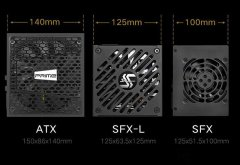 SFX电源什么意思?sfx电源和atx电源有什么区别知识科普